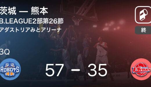 【速報中】2Q終了し茨城が熊本に22点リード