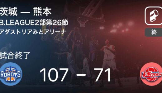 【B2第26節】茨城が熊本に大きく点差をつけて勝利