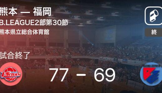 【B2第30節】熊本が福岡を破る